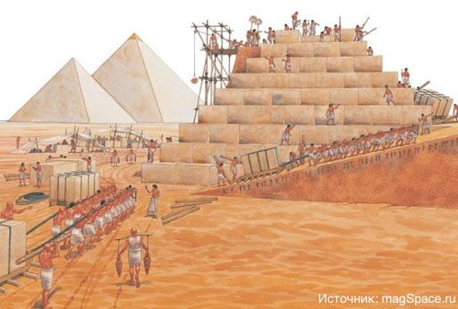 Кто на самом деле построил египетские пирамиды?